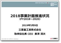 画像:2018事業計画推進状況